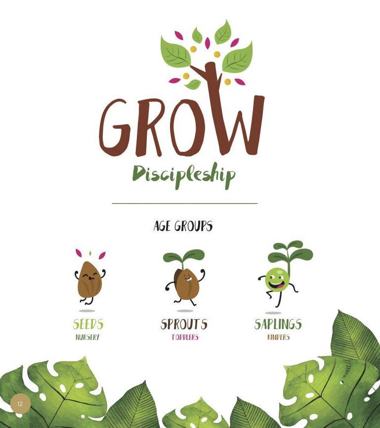 Grow Discipleship_KVCC
